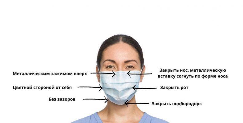 Маска на носу защищает от штрафа